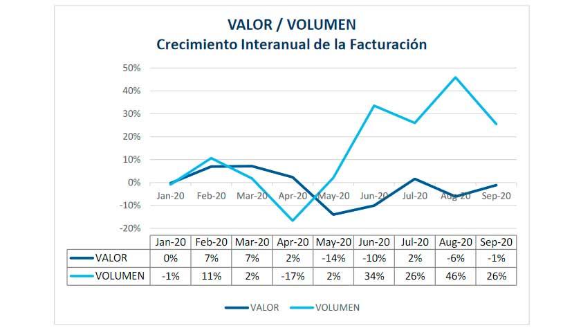 negocio_volumen_valor_context