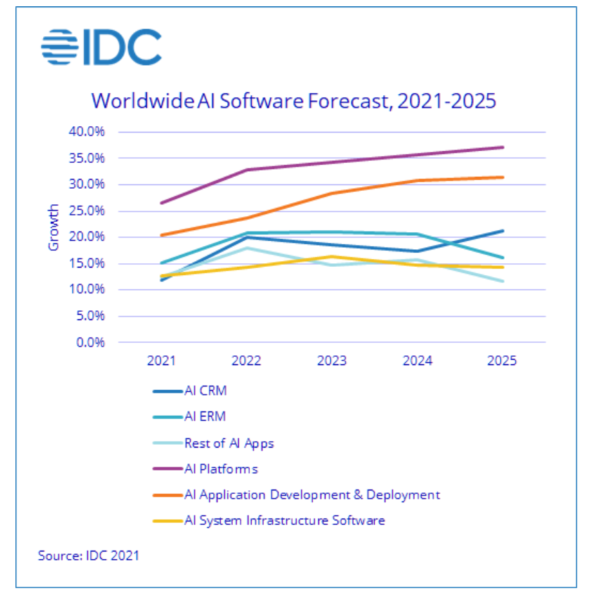 software_inteligencia_artificial